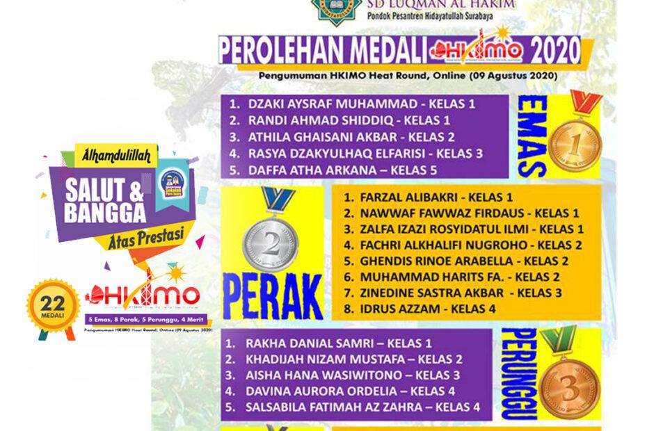 Raih 22 Medali dalam Heat Round HKIMO 2020