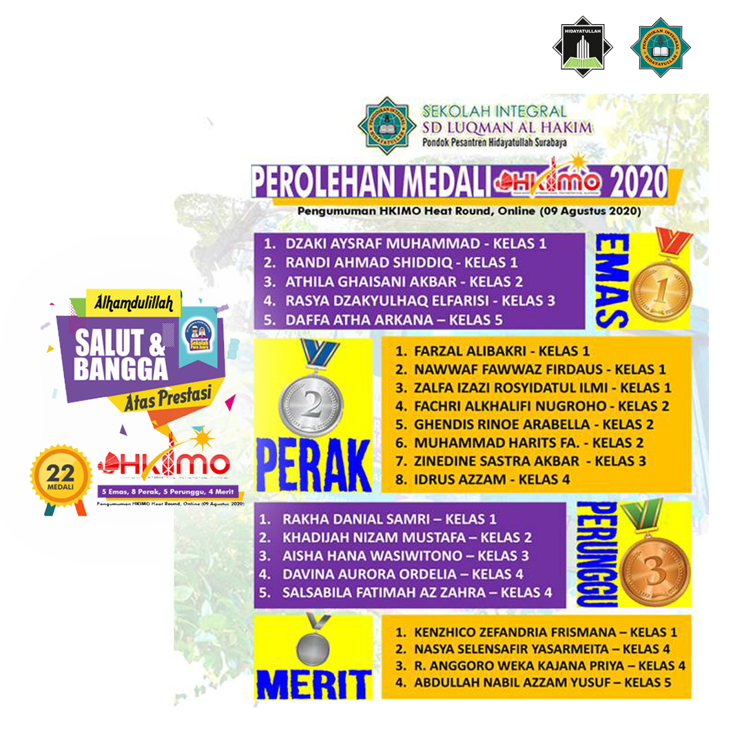 SD Luqman Al Hakim Surabaya Raih 22 Medali dalam Heat Round HKIMO 2020