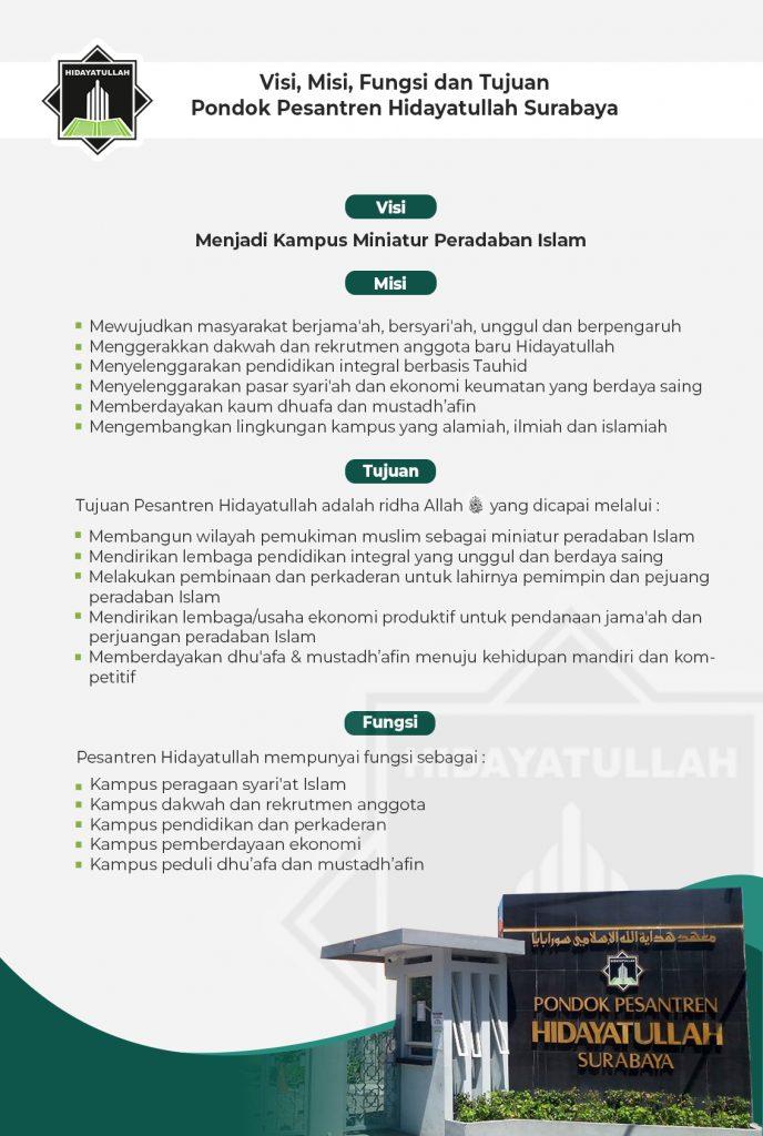 Visi Misi Hidayatullah Surabaya